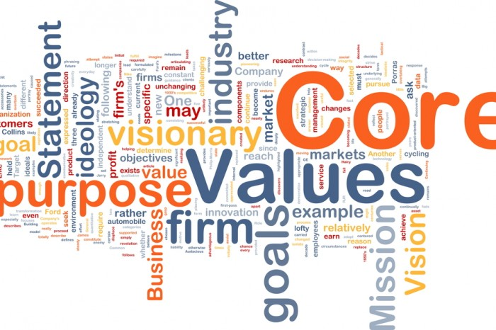 Value – A Simple Word that all of your Players Understand Well – Do you?
